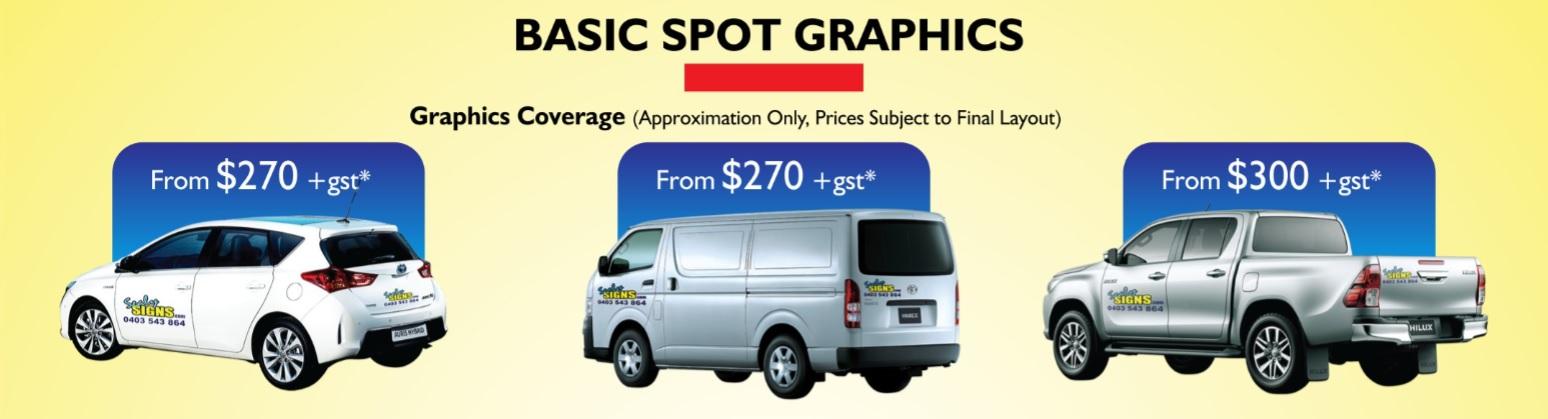 Basic Spot Graphics