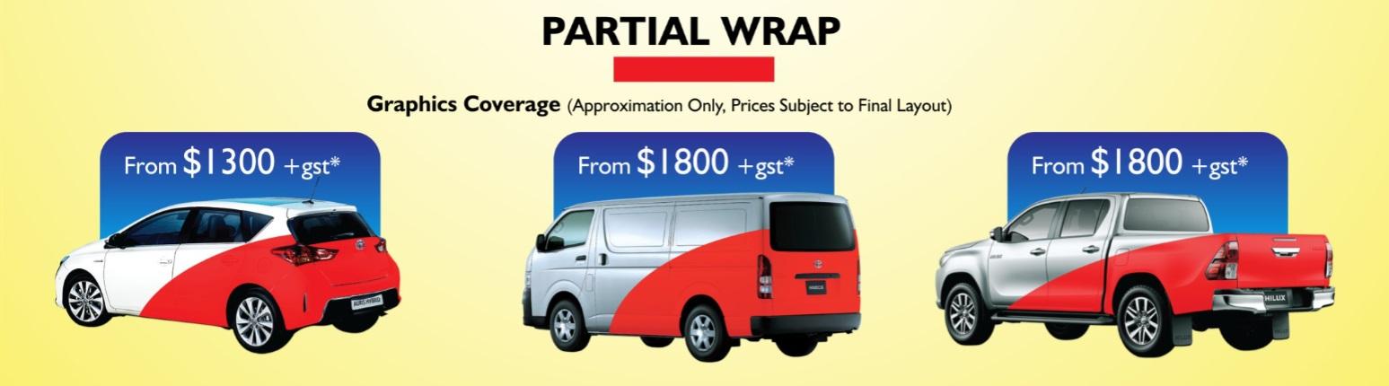 Partial Wrap